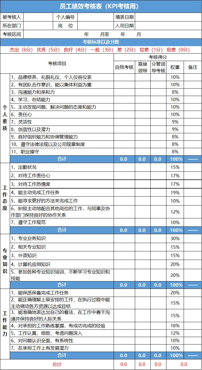 实用KPI绩效考核表Excel模板