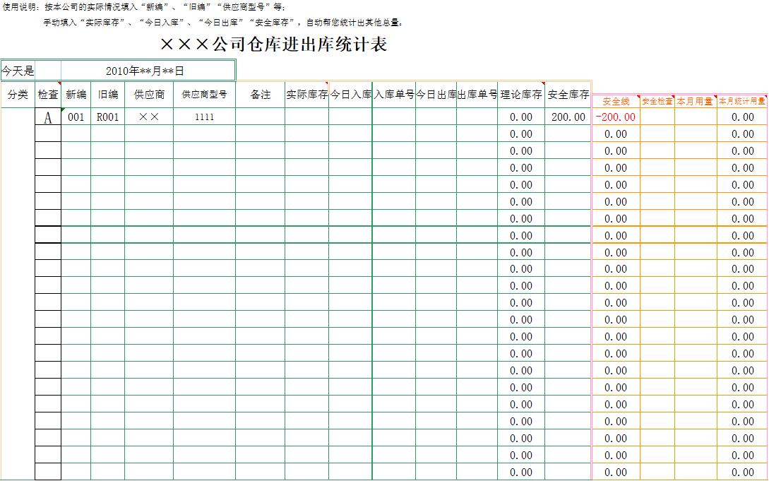 进出库统计表Excel模板
