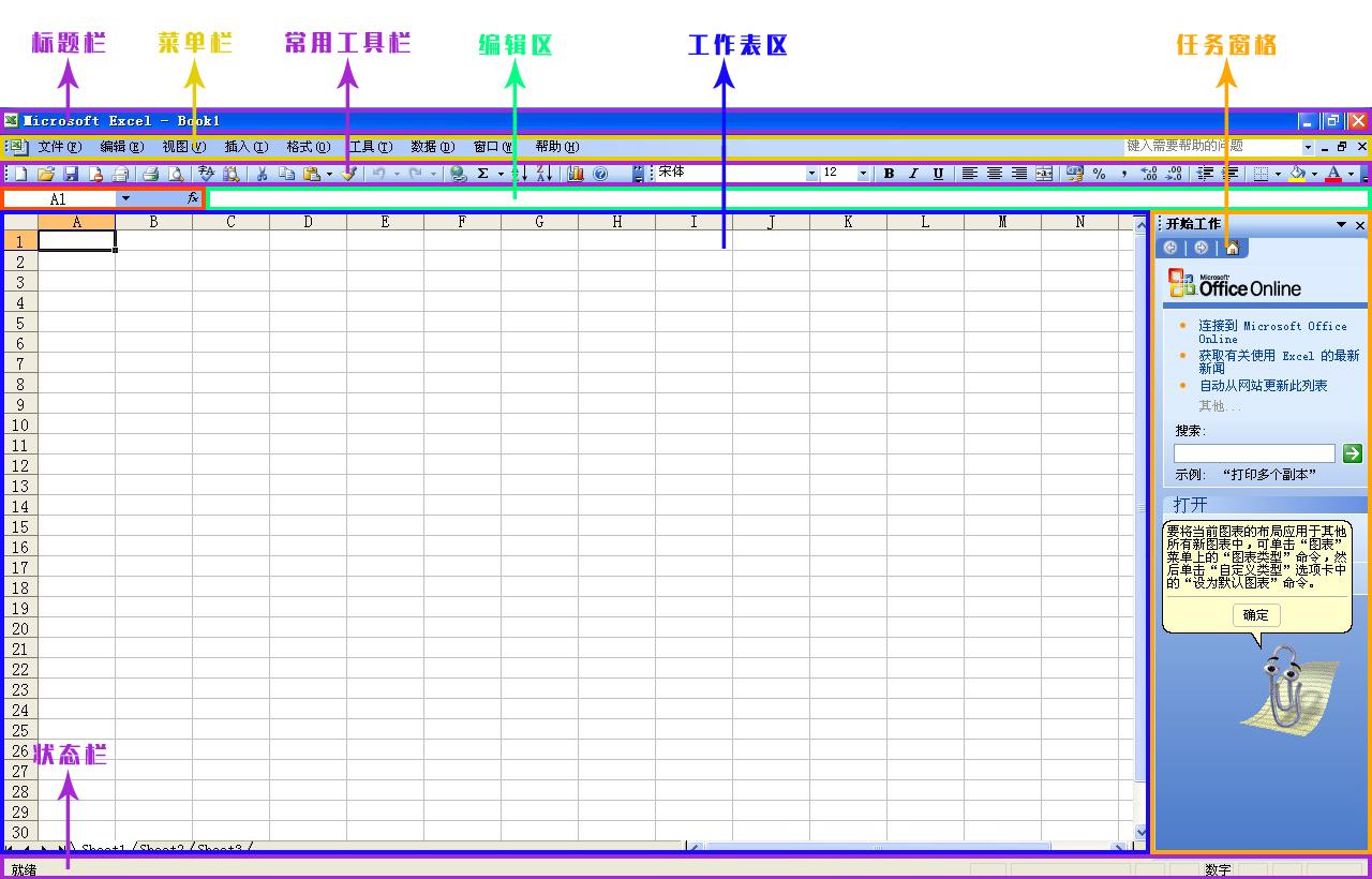 Excel2003窗口界面详细介绍